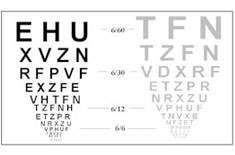 High and Low Contrast Visual acuity